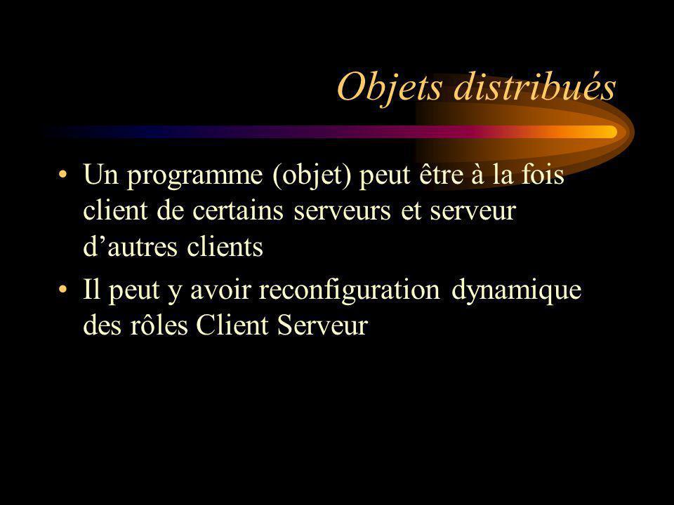 Objets distribués Un programme (objet) peut être à la fois client de certains serveurs et serveur dautres clients Il peut y avoir reconfiguration dyna