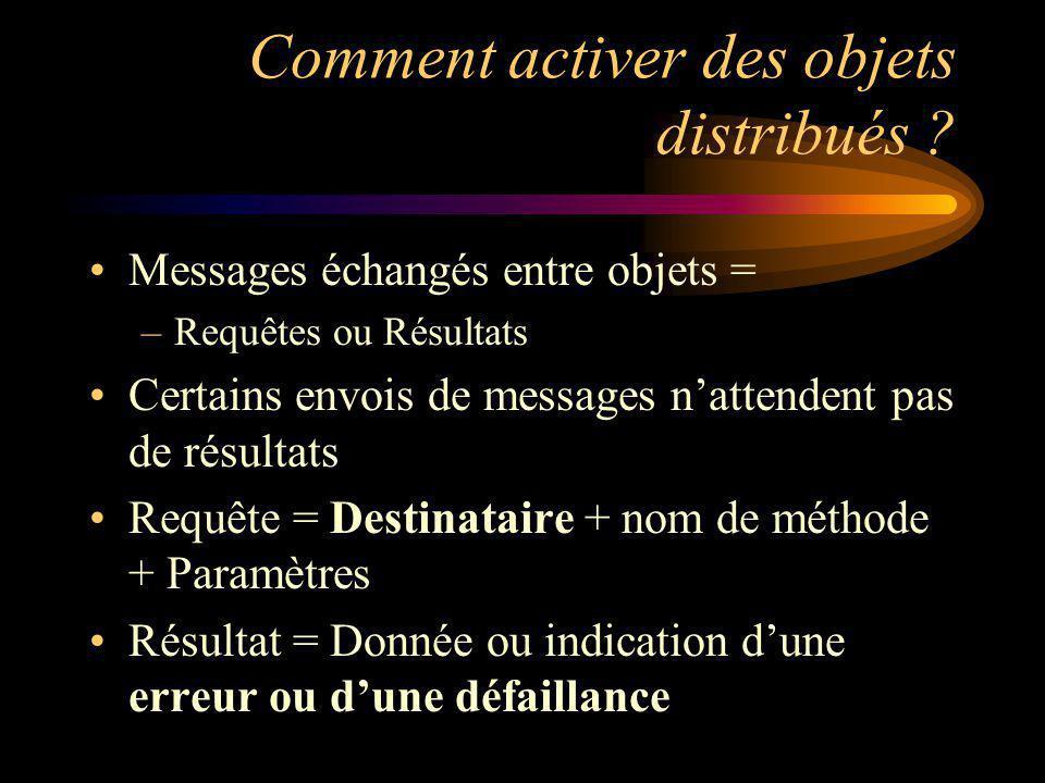 Comment activer des objets distribués ? Messages échangés entre objets = –Requêtes ou Résultats Certains envois de messages nattendent pas de résultat