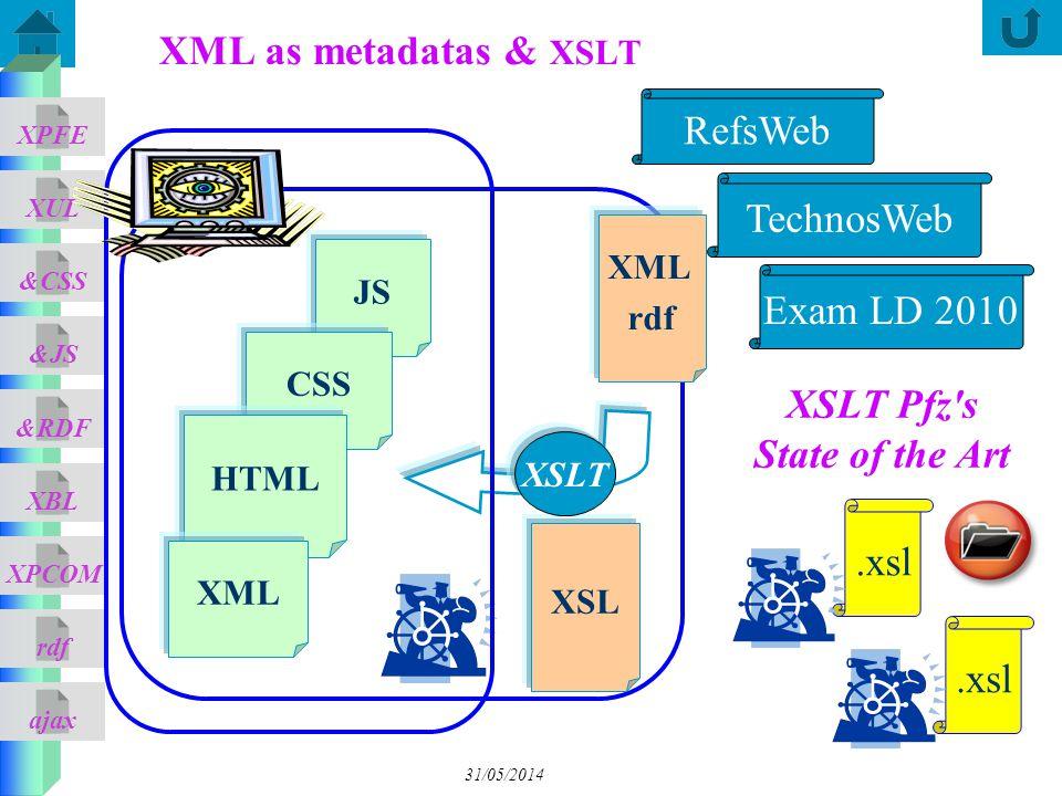 ajax &CSS XUL XPFE &JS &RDF XBL XPCOM rdf XSL JS 31/05/2014 XML as metadatas & XSLT CSS HTML XSLT XML rdf XML.xsl XSLT Pfz s State of the Art RefsWeb TechnosWeb Exam LD 2010