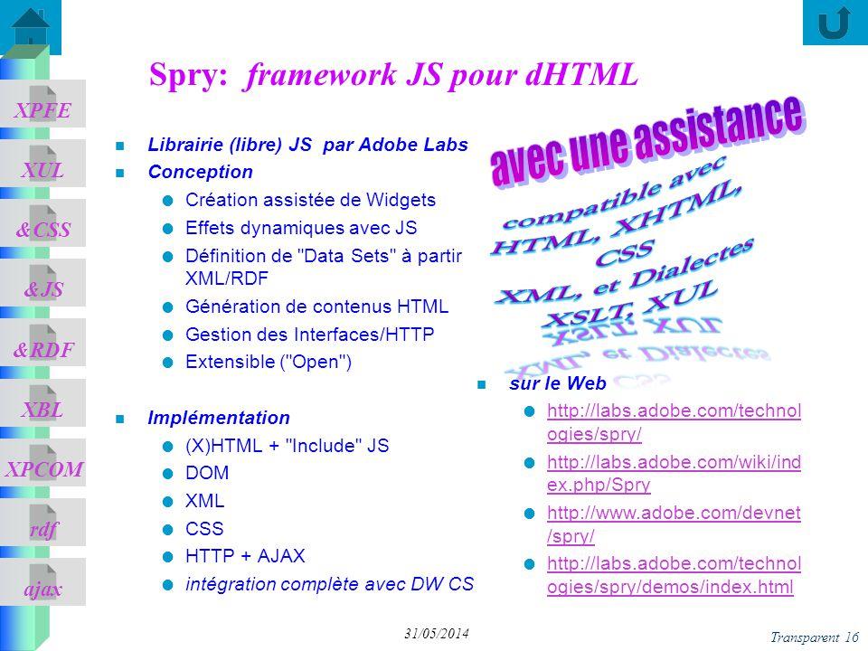ajax &CSS XUL XPFE &JS &RDF XBL XPCOM rdf Transparent 16 31/05/2014 Spry: framework JS pour dHTML n Librairie (libre) JS par Adobe Labs n Conception C