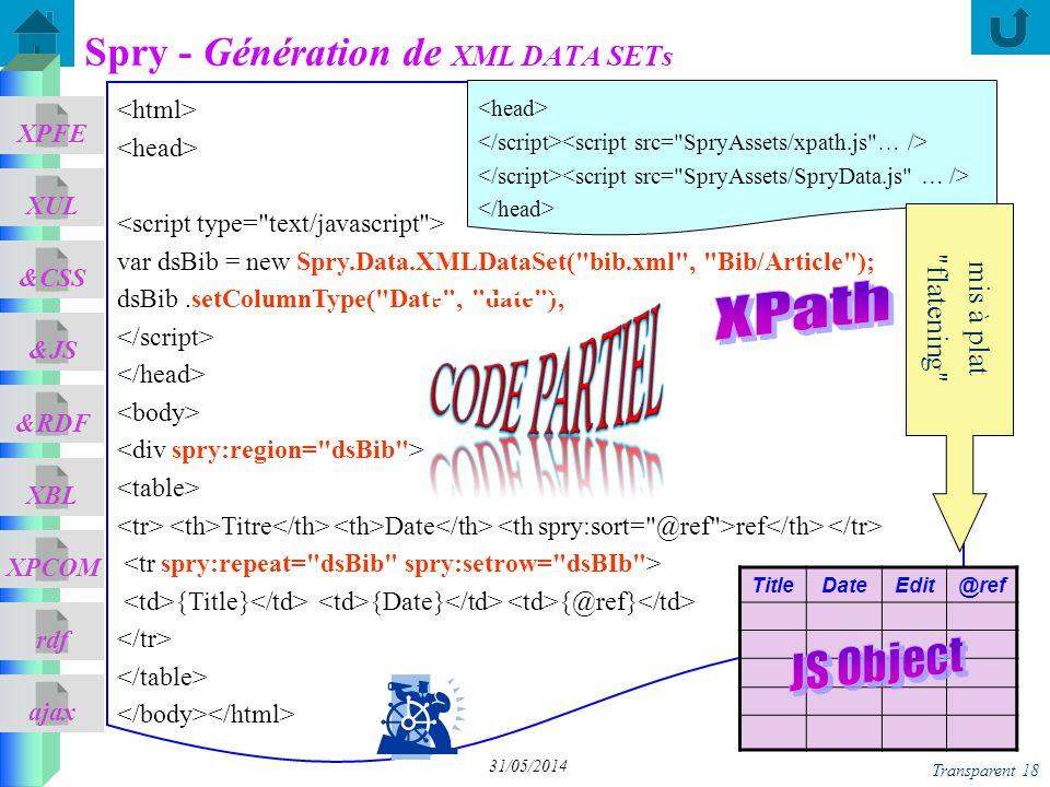 ajax &CSS XUL XPFE &JS &RDF XBL XPCOM rdf Transparent 18 31/05/2014 Spry - Génération de XML DATA SETs var dsBib = new Spry.Data.XMLDataSet(