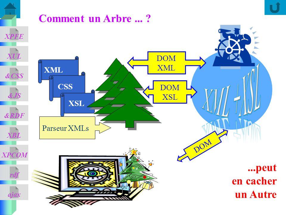 ajax &CSS XUL XPFE &JS &RDF XBL XPCOM rdf...peut en cacher un Autre Comment un Arbre... ? XML Parseur XMLs CSS XSL DOM XML DOM XSL DOM