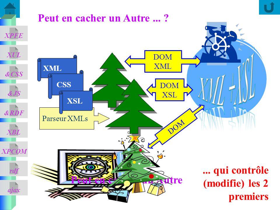 ajax &CSS XUL XPFE &JS &RDF XBL XPCOM rdf Peut en cacher un Autre Peut en cacher un Autre... ? XML Parseur XMLs CSS XSL DOM XML DOM XSL DOM... qui con