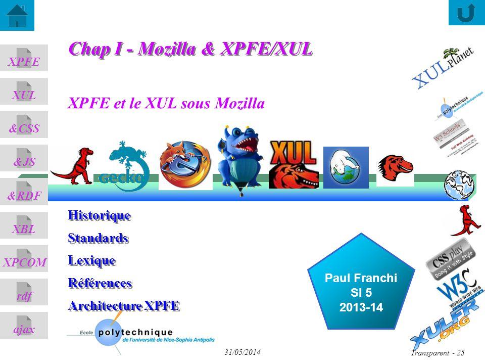 XPFE et le XUL sous Mozilla ajax &CSS XUL XPFE &JS &RDF XBL XPCOM rdf Paul Franchi SI 5 2013-14 31/05/2014 Transparent - 25 Chap I - Mozilla & XPFE/XUL Historique Standards Lexique Références Architecture XPFE Historique Standards Lexique Références Architecture XPFE
