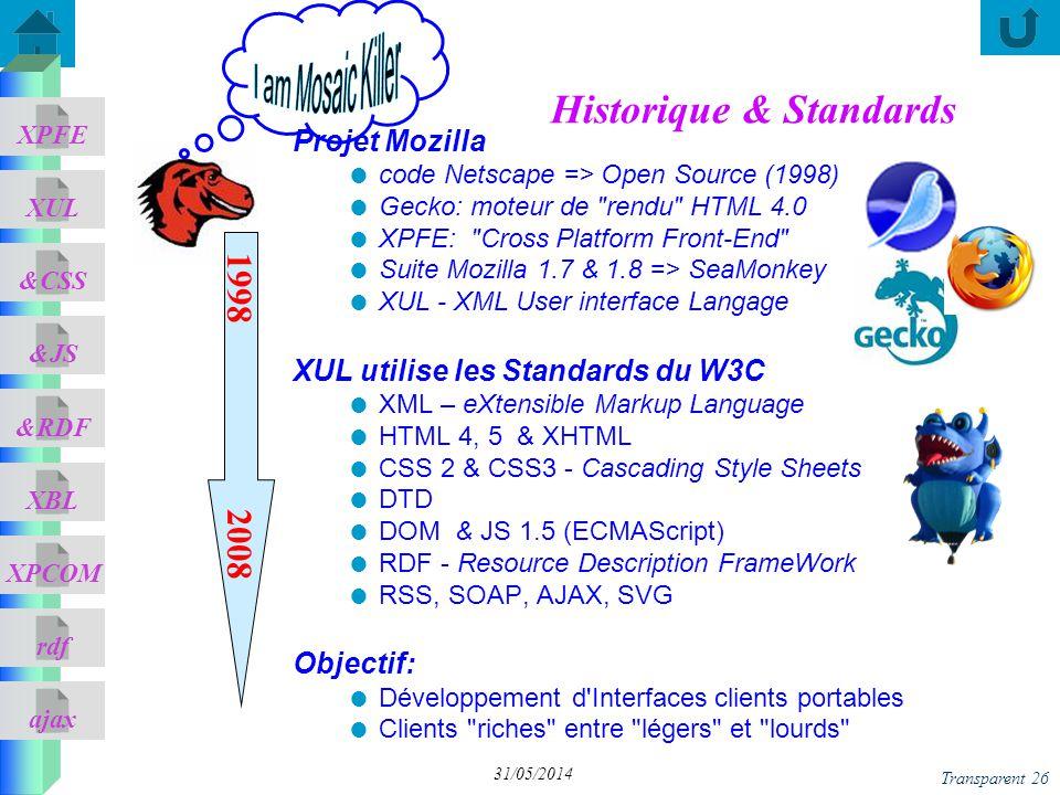 ajax &CSS XUL XPFE &JS &RDF XBL XPCOM rdf Transparent 26 31/05/2014 Historique & Standards Projet Mozilla code Netscape => Open Source (1998) Gecko: m