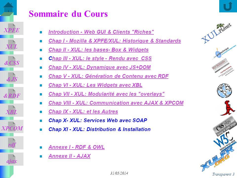 ajax &CSS XUL XPFE &JS &RDF XBL XPCOM rdf Transparent 3 31/05/2014 Sommaire du Cours n Introduction - Web GUI & Clients Riches Introduction - Web GUI & Clients Riches n Chap I - Mozilla & XPFE/XUL: Historique & Standards Chap I - Mozilla & XPFE/XUL: Historique & Standards n Chap II - XUL: les bases- Box & Widgets Chap II - XUL: les bases- Box & Widgets n Chap III - XUL: le style - Rendu avec CSShap III - XUL: le style - Rendu avec CSS n Chap IV - XUL: Dynamique avec JS+DOM Chap IV - XUL: Dynamique avec JS+DOM n Chap V - XUL: Génération de Contenu avec RDF Chap V - XUL: Génération de Contenu avec RDF n Chap VI - XUL: Les Widgets avec XBL Chap VI - XUL: Les Widgets avec XBL n Chap VII - XUL: Modularité avec les overlays Chap VII - XUL: Modularité avec les overlays n Chap VIII - XUL: Communication avec AJAX & XPCOM Chap VIII - XUL: Communication avec AJAX & XPCOM n Chap IX - XUL: et les Autres Chap IX - XUL: et les Autres n Chap X- XUL: Services Web avec SOAP n Chap XI - XUL: Distribution & Installation n Annexe I - RDF & OWL Annexe I - RDF & OWL n Annexe II - AJAX Annexe II - AJAX