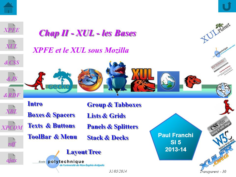 XPFE et le XUL sous Mozilla ajax &CSS XUL XPFE &JS &RDF XBL XPCOM rdf Paul Franchi SI 5 2013-14 31/05/2014 Transparent - 30 Intro Boxes & Spacers Text