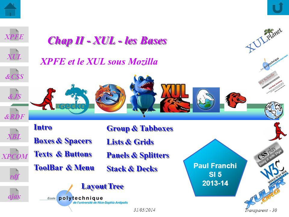 XPFE et le XUL sous Mozilla ajax &CSS XUL XPFE &JS &RDF XBL XPCOM rdf Paul Franchi SI 5 2013-14 31/05/2014 Transparent - 30 Intro Boxes & Spacers Texts & Buttons ToolBar & Menu Intro Boxes & Spacers Texts & Buttons ToolBar & Menu Group & Tabboxes Lists & Grids Panels & Splitters Stack & Decks Group & Tabboxes Lists & Grids Panels & Splitters Stack & Decks Layout Tree Chap II - XUL - les Bases