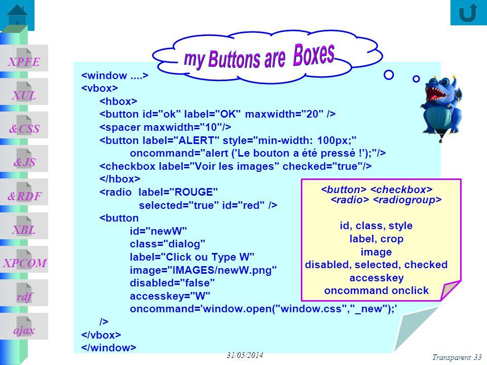 ajax &CSS XUL XPFE &JS &RDF XBL XPCOM rdf Transparent 33 31/05/2014 <button label=