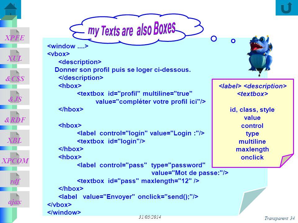 ajax &CSS XUL XPFE &JS &RDF XBL XPCOM rdf Transparent 34 31/05/2014 Donner son profil puis se loger ci-dessous. <textbox id=