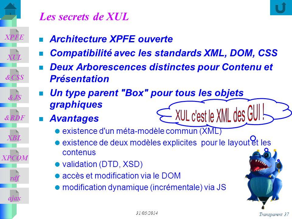 ajax &CSS XUL XPFE &JS &RDF XBL XPCOM rdf Transparent 37 31/05/2014 Les secrets de XUL n Architecture XPFE ouverte n Compatibilité avec les standards XML, DOM, CSS n Deux Arborescences distinctes pour Contenu et Présentation n Un type parent Box pour tous les objets graphiques n Avantages existence d un méta-modèle commun (XML) existence de deux modèles explicites pour le layout et les contenus validation (DTD, XSD) accès et modification via le DOM modification dynamique (incrémentale) via JS
