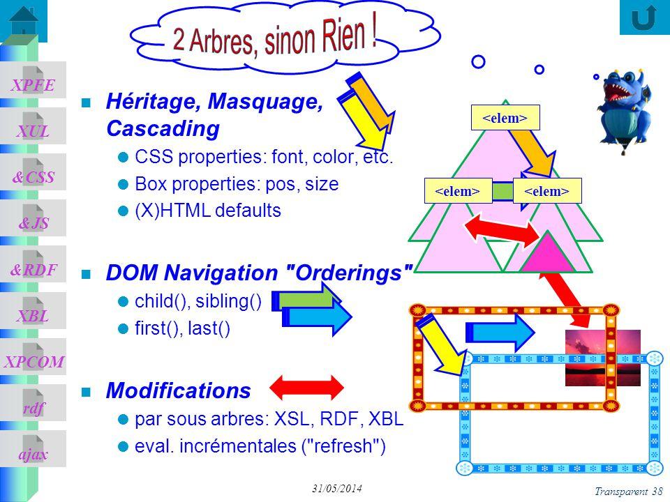 ajax &CSS XUL XPFE &JS &RDF XBL XPCOM rdf Transparent 38 31/05/2014 n Héritage, Masquage, Cascading CSS properties: font, color, etc.