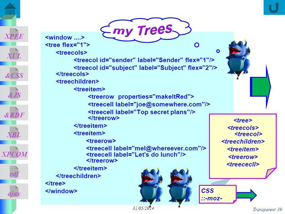 ajax &CSS XUL XPFE &JS &RDF XBL XPCOM rdf Transparent 39 31/05/2014 CSS ::-moz-