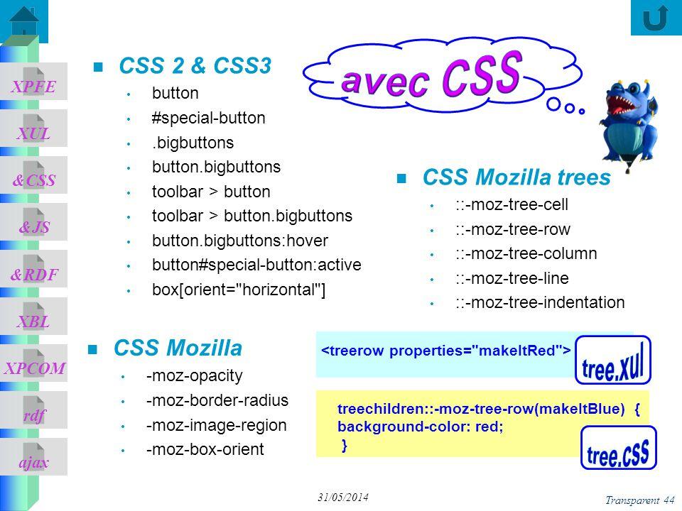 ajax &CSS XUL XPFE &JS &RDF XBL XPCOM rdf Transparent 44 31/05/2014 CSS Mozilla -moz-opacity -moz-border-radius -moz-image-region -moz-box-orient treechildren::-moz-tree-row(makeItBlue) { background-color: red; } CSS 2 & CSS3 button #special-button.bigbuttons button.bigbuttons toolbar > button toolbar > button.bigbuttons button.bigbuttons:hover button#special-button:active box[orient= horizontal ] n CSS Mozilla trees ::-moz-tree-cell ::-moz-tree-row ::-moz-tree-column ::-moz-tree-line ::-moz-tree-indentation