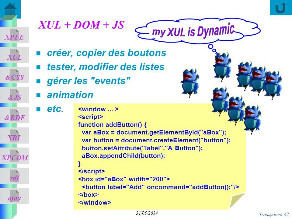 ajax &CSS XUL XPFE &JS &RDF XBL XPCOM rdf Transparent 47 31/05/2014 function addButton() { var aBox = document.getElementById( aBox ); var button = document.createElement( button ); button.setAttribute( label , A Button ); aBox.appendChild(button); } n créer, copier des boutons n tester, modifier des listes n gérer les events n animation n etc.