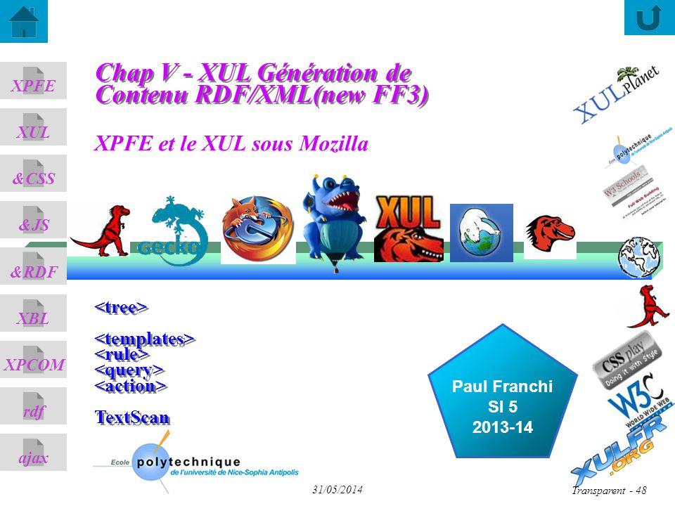 XPFE et le XUL sous Mozilla ajax &CSS XUL XPFE &JS &RDF XBL XPCOM rdf Paul Franchi SI 5 2013-14 31/05/2014 Transparent - 48 TextScan TextScan Chap V -