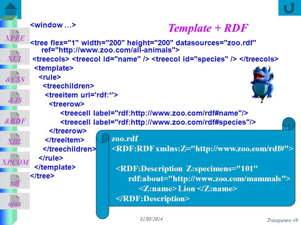 ajax &CSS XUL XPFE &JS &RDF XBL XPCOM rdf Transparent 49 31/05/2014 Template + RDF zoo.rdf <RDF:Description Z:specimens= 101 rdf:about= http://www.zoo.com/mammals > Lion