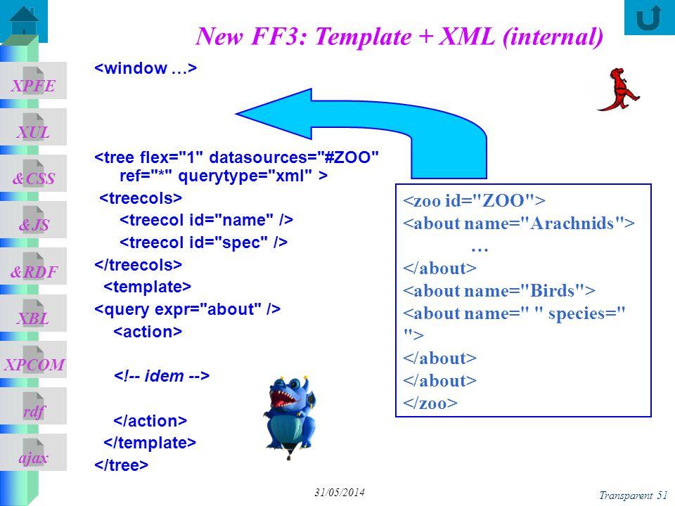 ajax &CSS XUL XPFE &JS &RDF XBL XPCOM rdf Transparent 51 31/05/2014 New FF3: Template + XML (internal) …