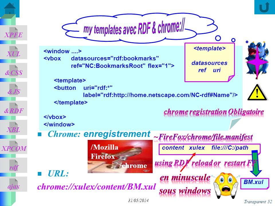 ajax &CSS XUL XPFE &JS &RDF XBL XPCOM rdf Transparent 52 31/05/2014 <vbox datasources= rdf:bookmarks ref= NC:BookmarksRoot flex= 1 > <button uri= rdf:* label= rdf:http://home.netscape.com/NC-rdf#Name /> datasources ref uri content xulex file:///C:/path Chrome: enregistrement n URL: chrome://xulex/content/BM.xul BM.xul /Mozilla Firefox /chrome