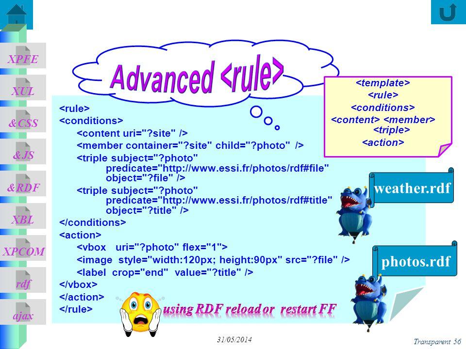 ajax &CSS XUL XPFE &JS &RDF XBL XPCOM rdf Transparent 56 31/05/2014 photos.rdf weather.rdf