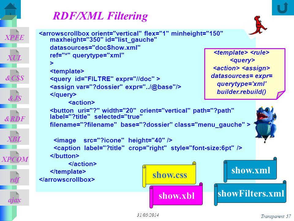 ajax &CSS XUL XPFE &JS &RDF XBL XPCOM rdf Transparent 57 31/05/2014 <arrowscrollbox orient= vertical flex= 1 minheight= 150 maxheight= 350 id= list_gauche datasources= docShow.xml ref= * querytype= xml > <button uri= ? width= 20 orient= vertical path= ?path label= ?title selected= true filename= ?filename base= ?dossier class= menu_gauche > datasources= expr= querytype= xml builder.rebuild() show.xml showFilters.xml RDF/XML Filtering show.xbl show.css
