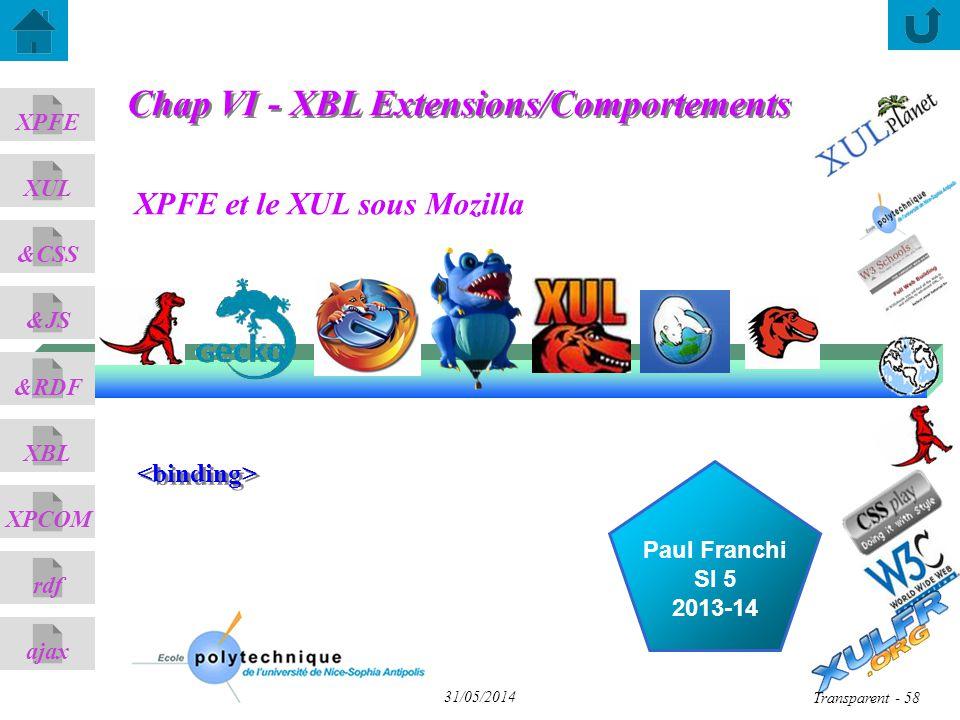 XPFE et le XUL sous Mozilla ajax &CSS XUL XPFE &JS &RDF XBL XPCOM rdf Paul Franchi SI 5 2013-14 31/05/2014 Transparent - 58 Chap VI - XBL Extensions/Comportements