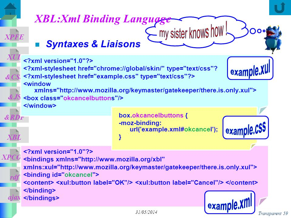 ajax &CSS XUL XPFE &JS &RDF XBL XPCOM rdf Transparent 59 31/05/2014 n Syntaxes & Liaisons XBL:Xml Binding Language <?xml-stylesheet href=
