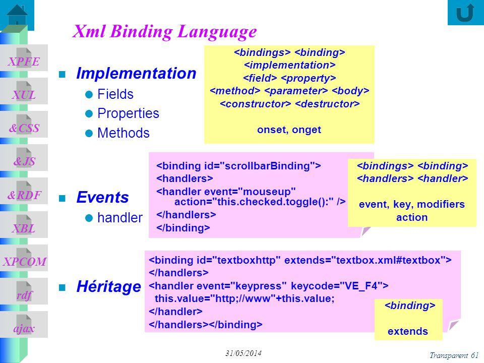 ajax &CSS XUL XPFE &JS &RDF XBL XPCOM rdf Transparent 61 31/05/2014 n Implementation Fields Properties Methods n Events handler n Héritage Xml Binding