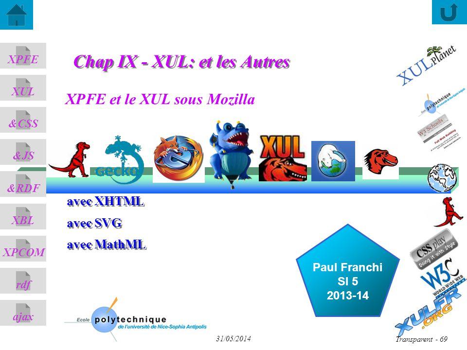 XPFE et le XUL sous Mozilla ajax &CSS XUL XPFE &JS &RDF XBL XPCOM rdf Paul Franchi SI 5 2013-14 31/05/2014 Transparent - 69 avec XHTML avec SVG avec M