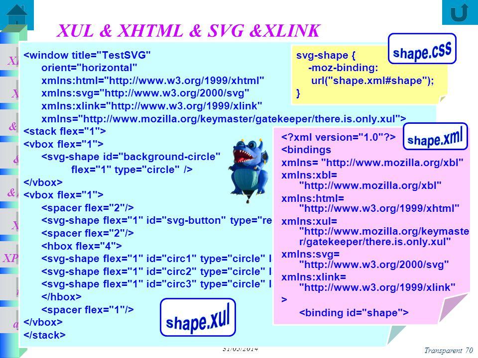 ajax &CSS XUL XPFE &JS &RDF XBL XPCOM rdf Transparent 70 31/05/2014 XUL & XHTML & SVG &XLINK <window title= TestSVG orient= horizontal xmlns:html= http://www.w3.org/1999/xhtml xmlns:svg= http://www.w3.org/2000/svg xmlns:xlink= http://www.w3.org/1999/xlink xmlns= http://www.mozilla.org/keymaster/gatekeeper/there.is.only.xul > <svg-shape id= background-circle flex= 1 type= circle /> <bindings xmlns= http://www.mozilla.org/xbl xmlns:xbl= http://www.mozilla.org/xbl xmlns:html= http://www.w3.org/1999/xhtml xmlns:xul= http://www.mozilla.org/keymaste r/gatekeeper/there.is.only.xul xmlns:svg= http://www.w3.org/2000/svg xmlns:xlink= http://www.w3.org/1999/xlink > svg-shape { -moz-binding: url( shape.xml#shape ); }