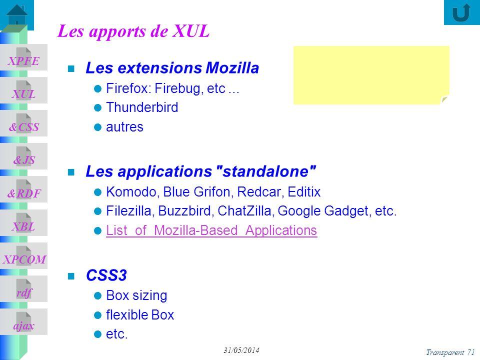 ajax &CSS XUL XPFE &JS &RDF XBL XPCOM rdf Transparent 71 31/05/2014 Les apports de XUL n Les extensions Mozilla Firefox: Firebug, etc... Thunderbird a