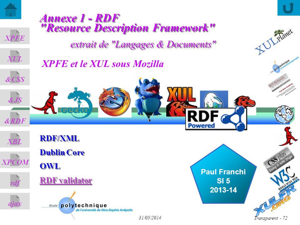 XPFE et le XUL sous Mozilla ajax &CSS XUL XPFE &JS &RDF XBL XPCOM rdf Paul Franchi SI 5 2013-14 31/05/2014 Transparent - 72 extrait de Langages & Documents RDF/XML Dublin Core OWL RDF validator RDF validator RDF/XML Dublin Core OWL RDF validator RDF validator Annexe 1 - RDF Resource Description Framework