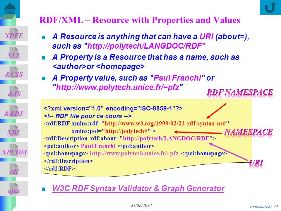 ajax &CSS XUL XPFE &JS &RDF XBL XPCOM rdf Transparent 74 31/05/2014 RDF/XML – Resource with Properties and Values n A Resource is anything that can ha