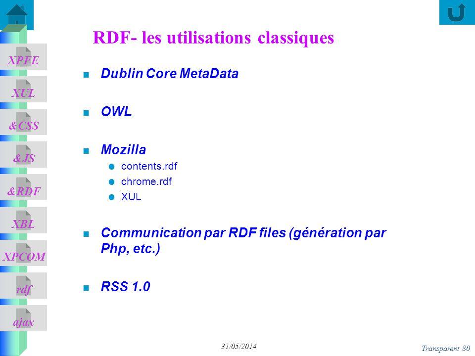 ajax &CSS XUL XPFE &JS &RDF XBL XPCOM rdf Transparent 80 31/05/2014 RDF- les utilisations classiques n Dublin Core MetaData n OWL n Mozilla contents.r