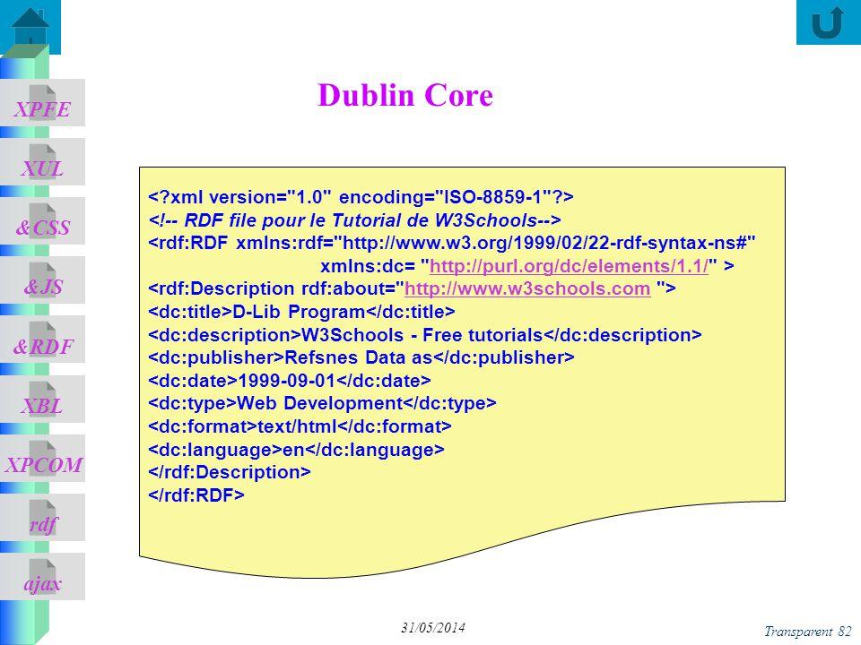 ajax &CSS XUL XPFE &JS &RDF XBL XPCOM rdf Transparent 82 31/05/2014 Dublin Core <rdf:RDF xmlns:rdf=