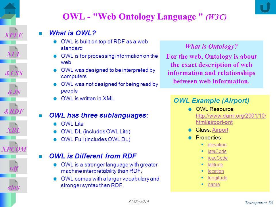 ajax &CSS XUL XPFE &JS &RDF XBL XPCOM rdf Transparent 83 31/05/2014 OWL - Web Ontology Language (W3C) n What is OWL.