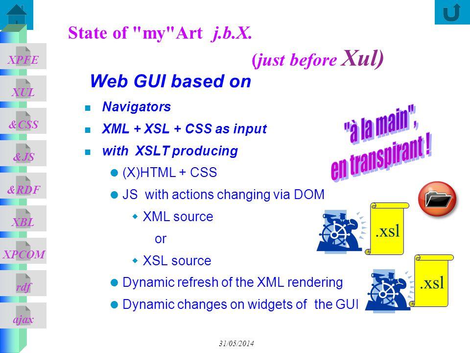 ajax &CSS XUL XPFE &JS &RDF XBL XPCOM rdf Transparent 90 31/05/2014 var xmlHttp; function ajaxFunction() { /* voir suivant */ xmlHttp.onreadystatechange = function() { /* voir suivant */ } Name: <input type= text onkeyup= ajaxFunction(); name= username /> Time: n XMLHttpRequest asynchrone: onreadystatechange() Request sur un serveur (url,.asp ou.php)