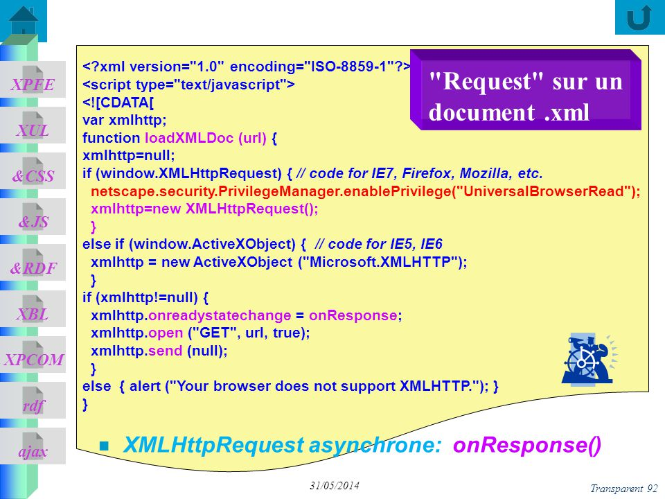ajax &CSS XUL XPFE &JS &RDF XBL XPCOM rdf Transparent 92 31/05/2014 <![CDATA[ var xmlhttp; function loadXMLDoc (url) { xmlhttp=null; if (window.XMLHttpRequest) { // code for IE7, Firefox, Mozilla, etc.