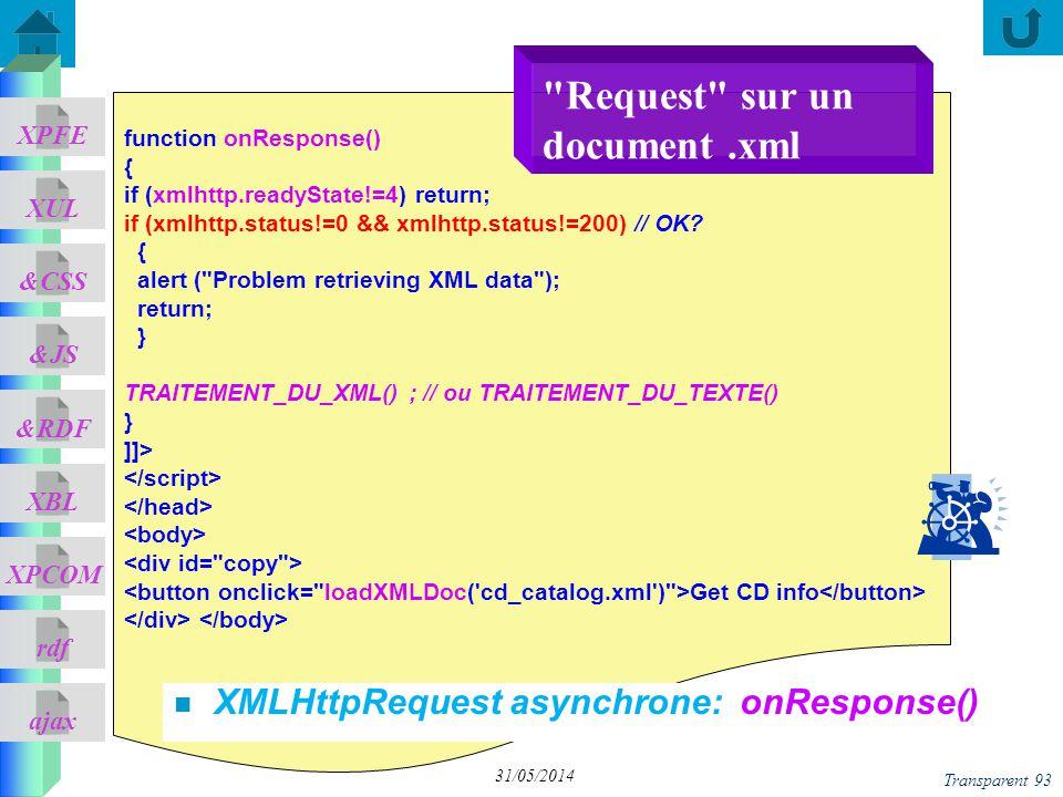 ajax &CSS XUL XPFE &JS &RDF XBL XPCOM rdf Transparent 93 31/05/2014 function onResponse() { if (xmlhttp.readyState!=4) return; if (xmlhttp.status!=0 &