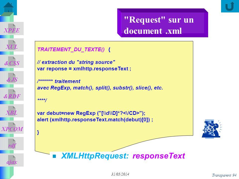 ajax &CSS XUL XPFE &JS &RDF XBL XPCOM rdf Transparent 94 31/05/2014 TRAITEMENT_DU_TEXTE() { // extraction du string source var reponse = xmlhttp.responseText ; /******* traitement avec RegExp, match(), split(), substr(), slice(), etc.