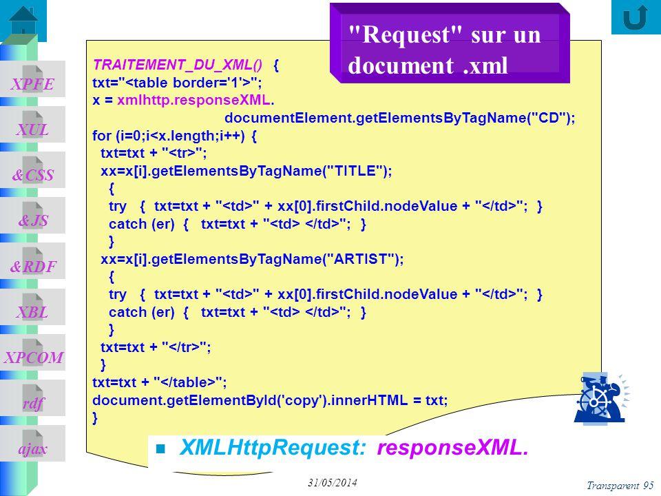 ajax &CSS XUL XPFE &JS &RDF XBL XPCOM rdf Transparent 95 31/05/2014 TRAITEMENT_DU_XML() { txt=