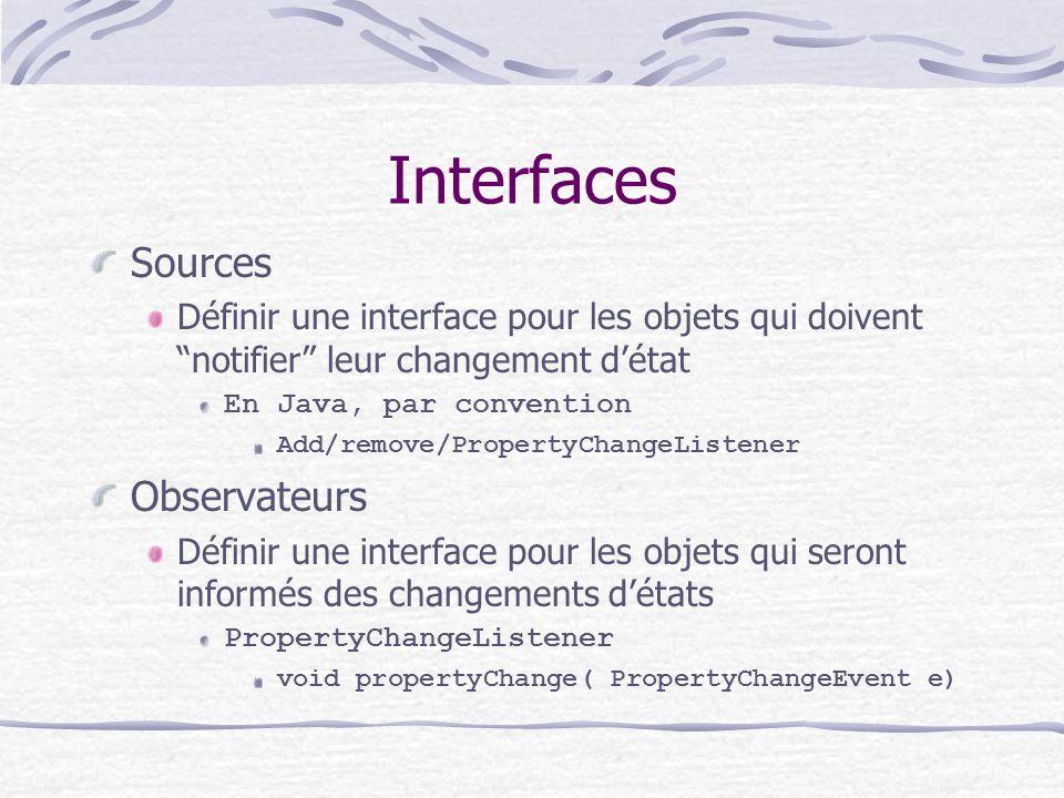 Interfaces Sources Définir une interface pour les objets qui doivent notifier leur changement détat En Java, par convention Add/remove/PropertyChangeL