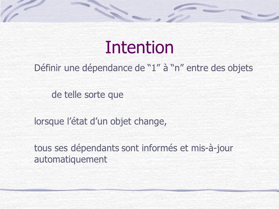 Intention Définir une dépendance de 1 à n entre des objets de telle sorte que lorsque létat dun objet change, tous ses dépendants sont informés et mis-à-jour automatiquement