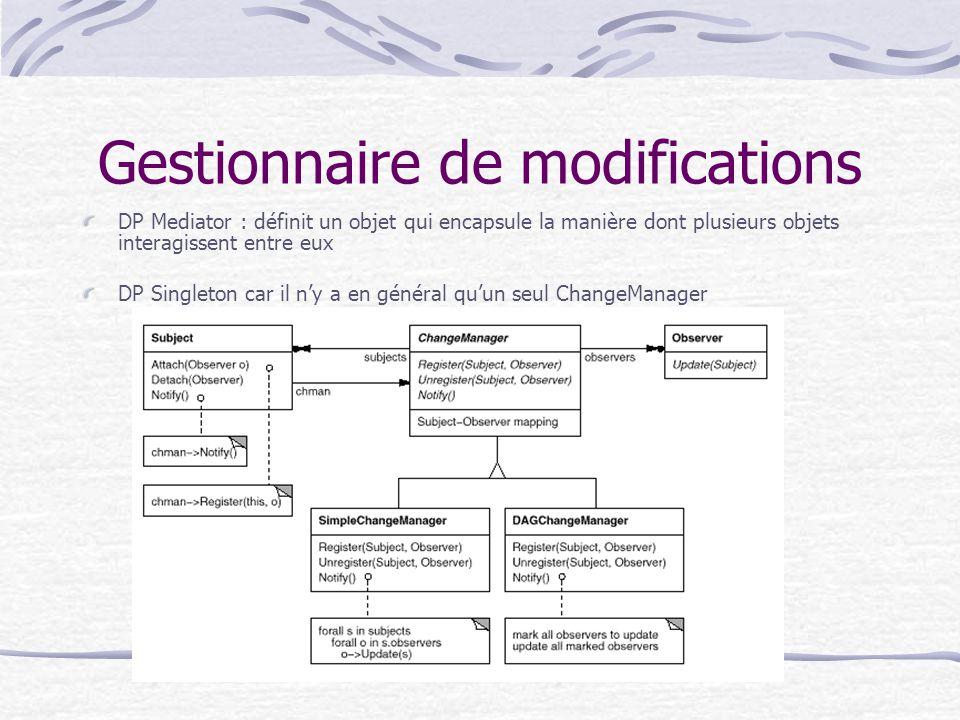 Gestionnaire de modifications DP Mediator : définit un objet qui encapsule la manière dont plusieurs objets interagissent entre eux DP Singleton car i