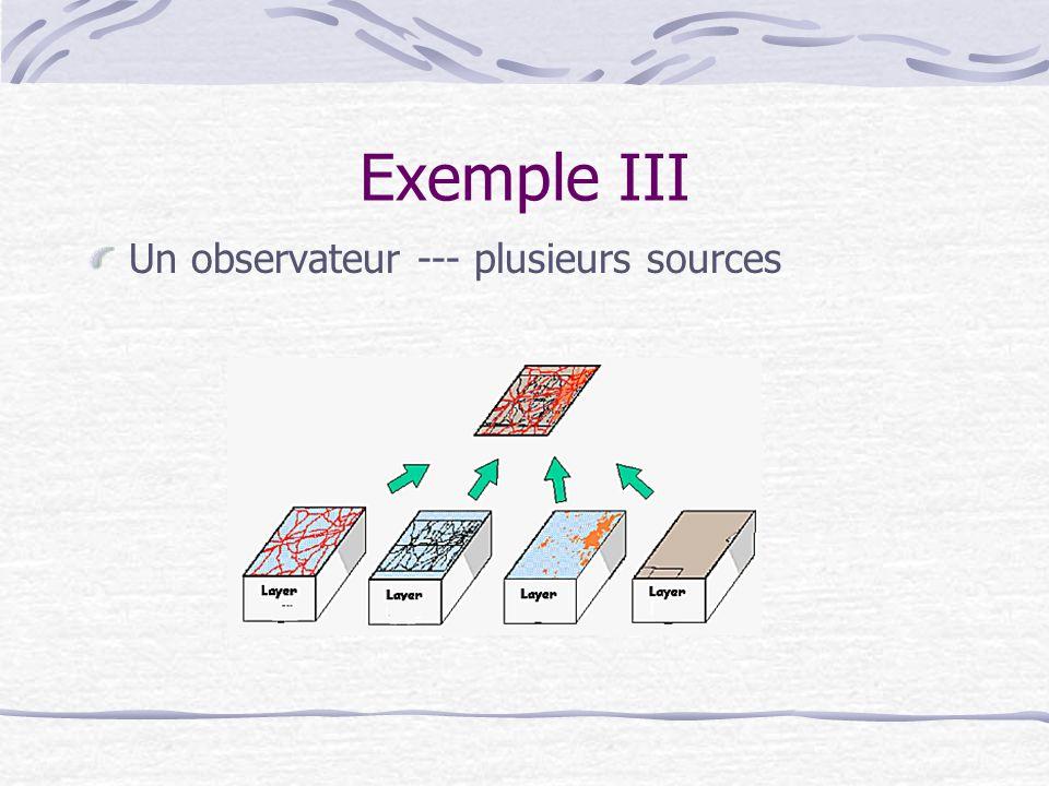 Exemple III Un observateur --- plusieurs sources
