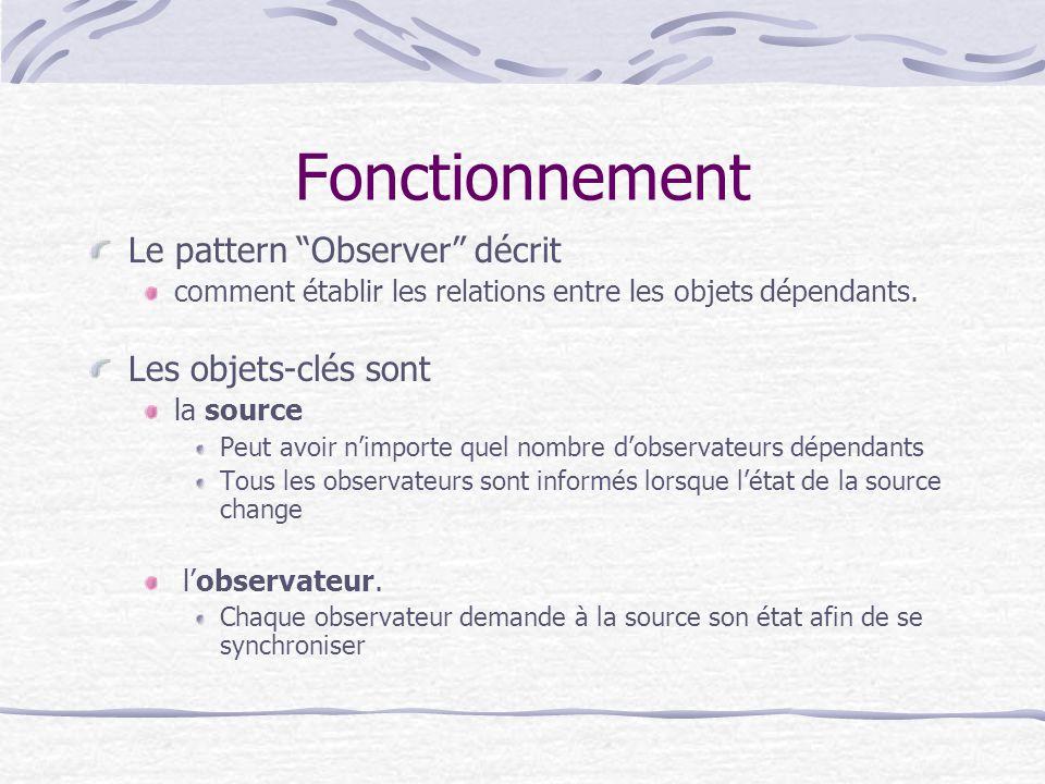 Fonctionnement Le pattern Observer décrit comment établir les relations entre les objets dépendants. Les objets-clés sont la source Peut avoir nimport