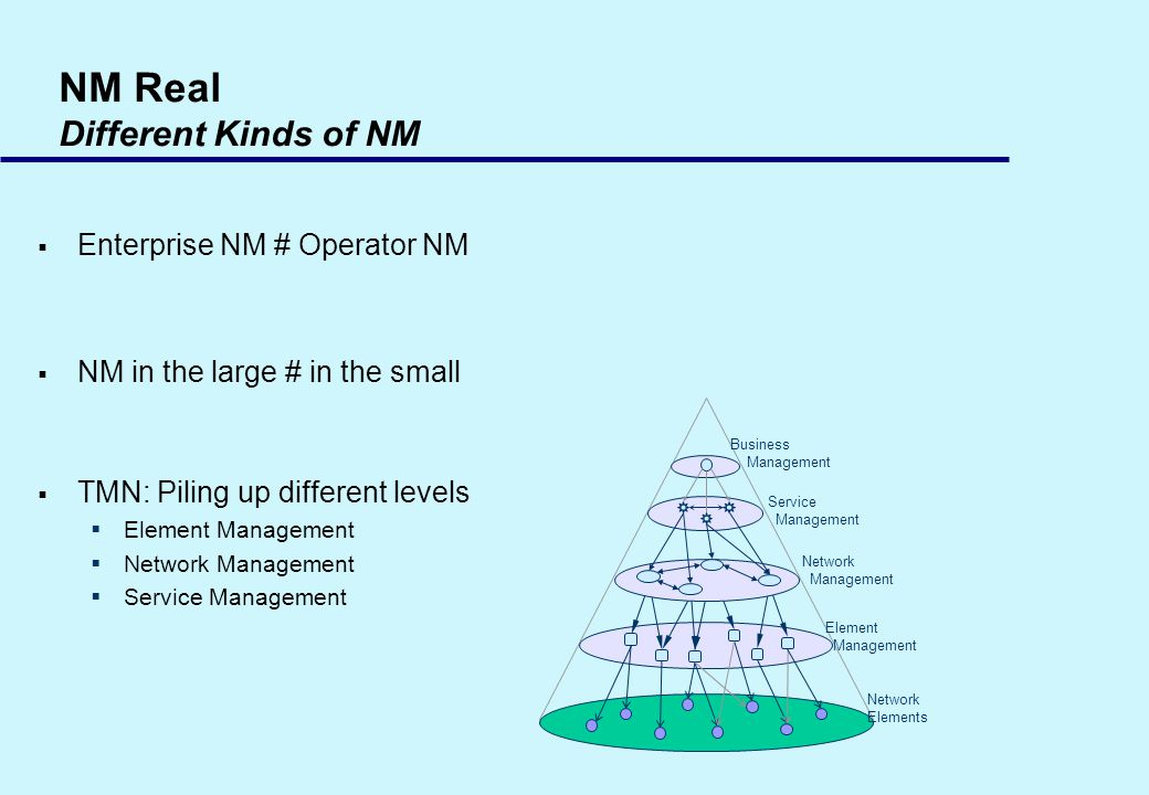 NM Real Different Kinds of NM Enterprise NM # Operator NM NM in the large # in the small TMN: Piling up different levels Element Management Network Management Service Management Business Management Service Management Network Management Element Management Network Elements