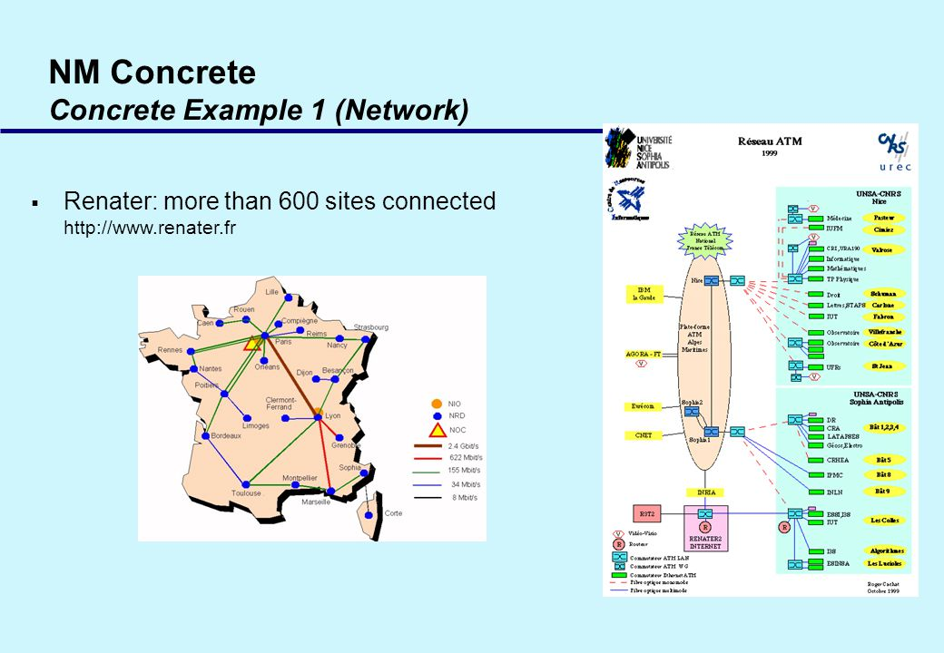 NM Concrete Concrete Example 1 (Network) Renater: more than 600 sites connected http://www.renater.fr