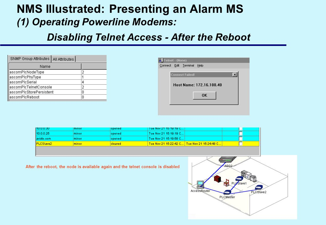 NMS Illustrated: Presenting an Alarm MS (1) Operating Powerline Modems: Disabling Telnet Access - After the Reboot After the reboot, the node is avail