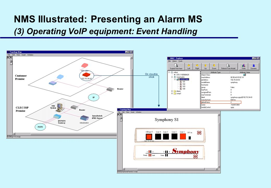 NMS Illustrated: Presenting an Alarm MS (3) Operating VoIP equipment: Event Handling On double click